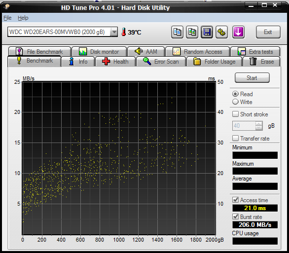 HDTune_Benchmark_AccessTime_128AAM_WDC_WD20EARS-00MVWB0.png